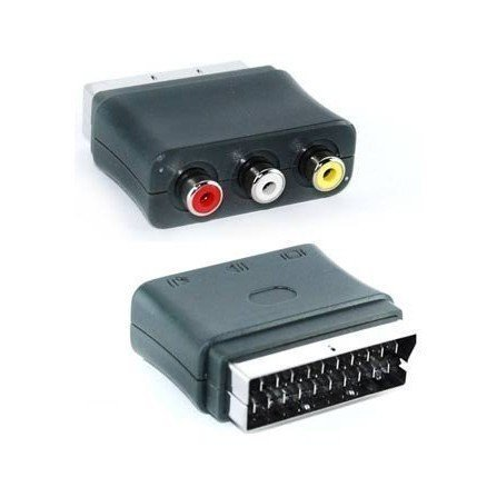 EUROCONECTOR RGB-AV