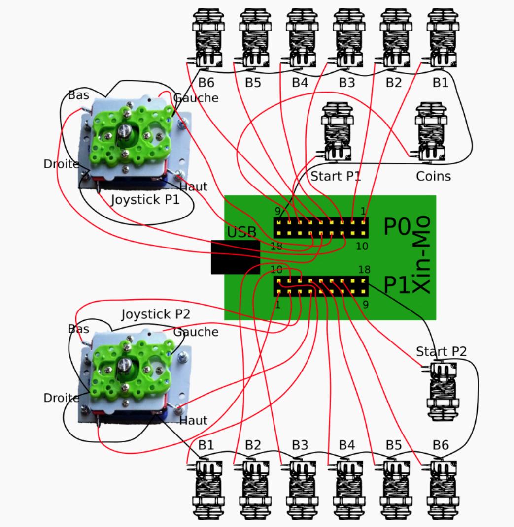 conexion interfaz usb xinmoteck