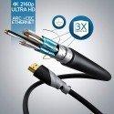 Cable HDMI a Mini HDMI 1.4