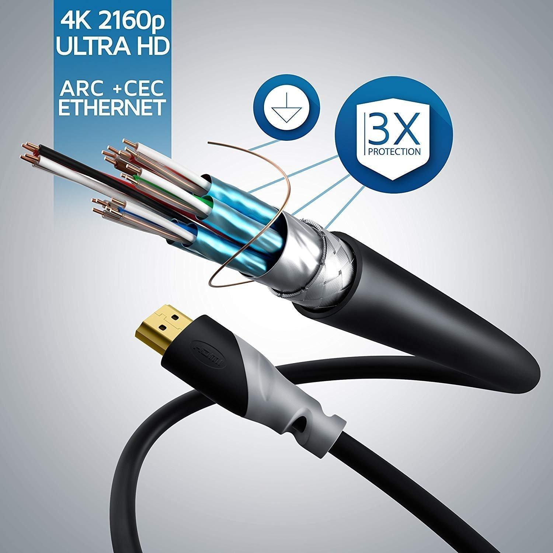 cable mini hdmi